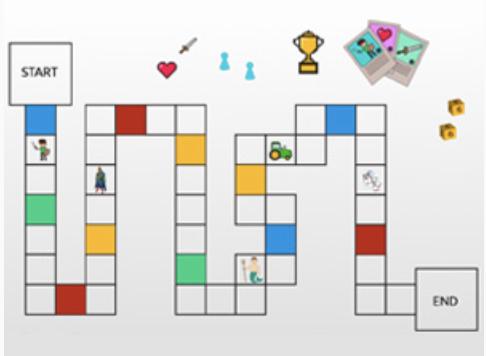 Board Game: Concept Idea