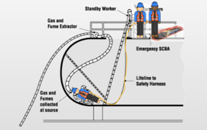 Confined Space Rescue Plan using SpaceDraft