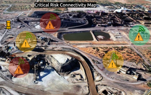 Critical Risk Connectivity Map using SpaceDraft