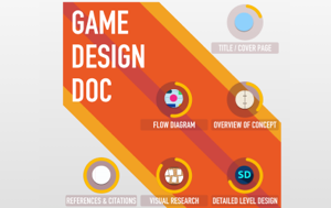 Game Design Doc template