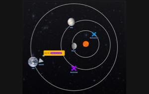 Getting to Mercury