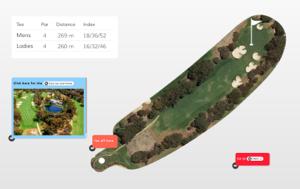 Golf course shot planner