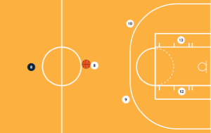 Plan your basketball drills in SpaceDraft