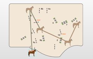 Equestrian course