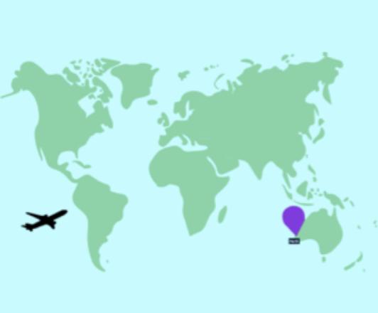Round the world trip
